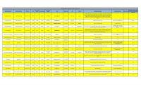 Designated Inuit Firm List – April 2019